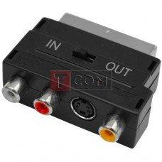 Переходник TCOM, штекер Скарт - 3 гнезда RCA + гнездо mini din 4pin с переключателем